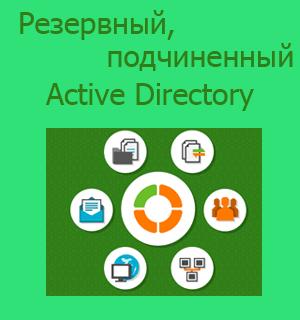 Настраиваем резервный либо подчиненный сервер Active Directory на Linux