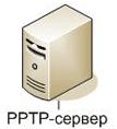 Установка и настройка VPN сервера PPTPD в Debian Linux